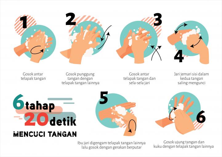Poster Media Cuci Tangan 6 Tahap 10 Detik Tropmed Ugm